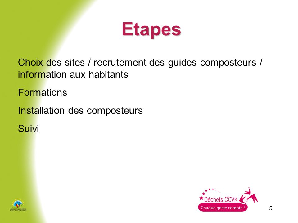 Etapes Choix des sites / recrutement des guides composteurs / information aux habitants. Formations.