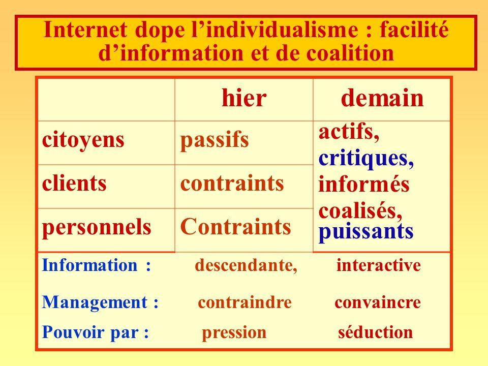 Internet dope l'individualisme : facilité d'information et de coalition