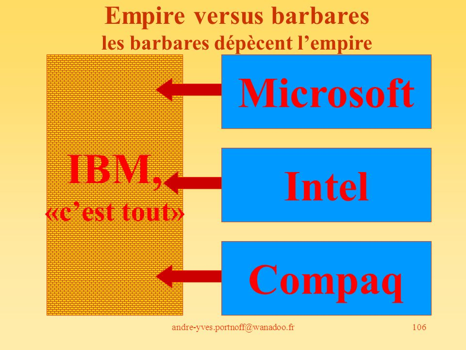 Empire versus barbares les barbares dépècent l'empire