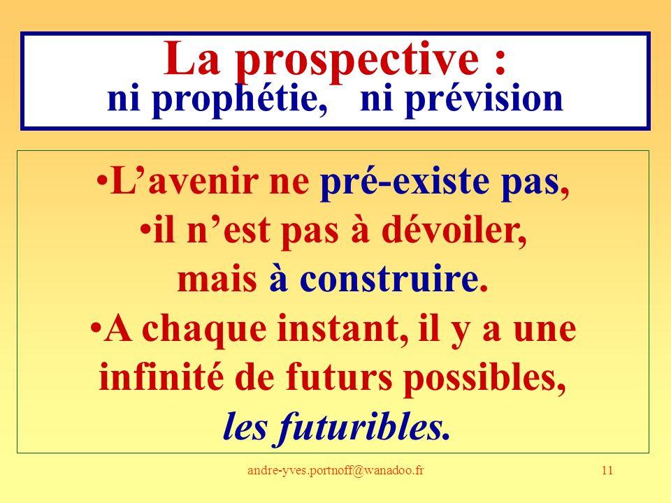 La prospective : ni prophétie, ni prévision