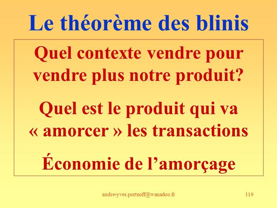 Le théorème des blinis Quel contexte vendre pour vendre plus notre produit Quel est le produit qui va « amorcer » les transactions.