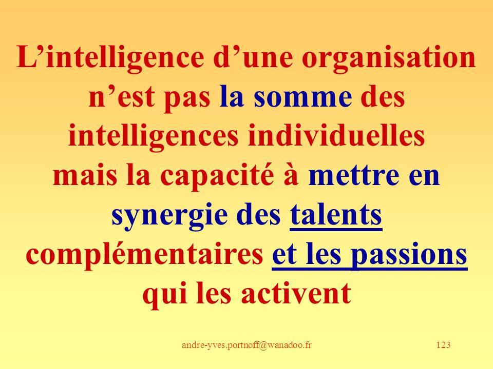L'intelligence d'une organisation