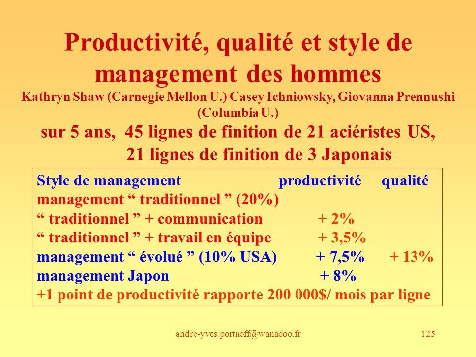 Productivité, qualité et style de management des hommes