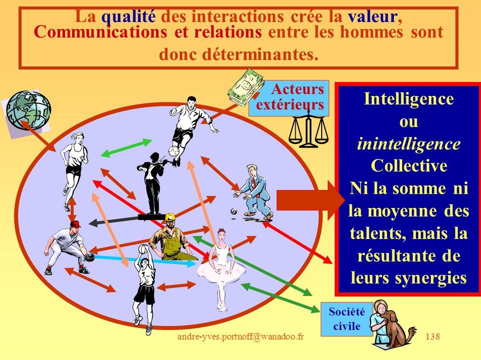 La qualité des interactions crée la valeur, Communications et relations entre les hommes sont donc déterminantes.