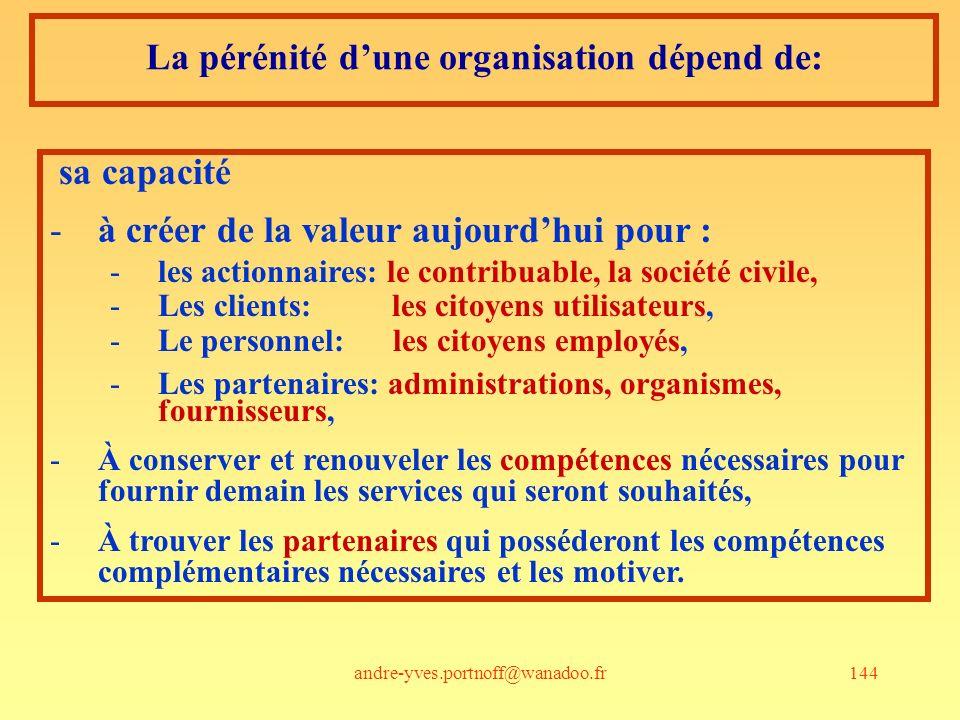 La pérénité d'une organisation dépend de: