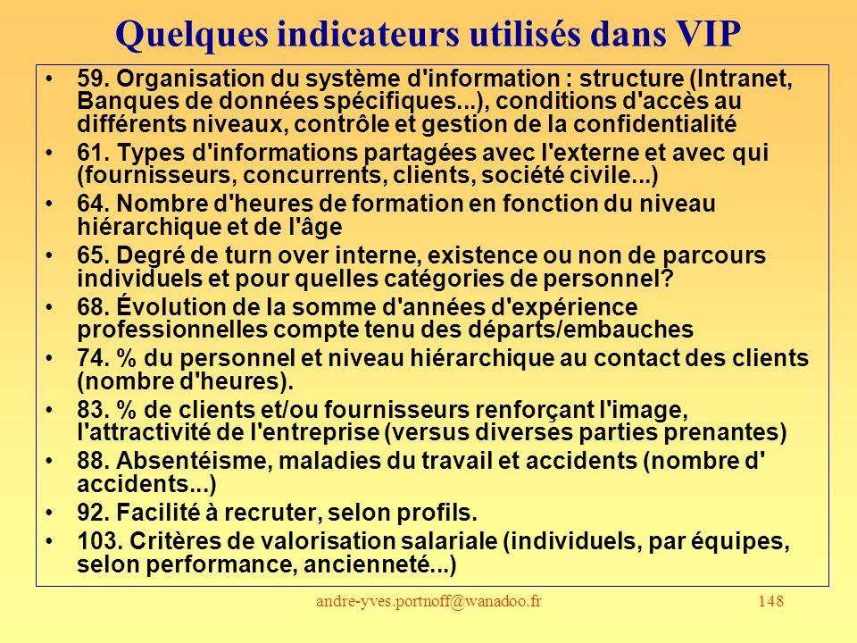 Quelques indicateurs utilisés dans VIP