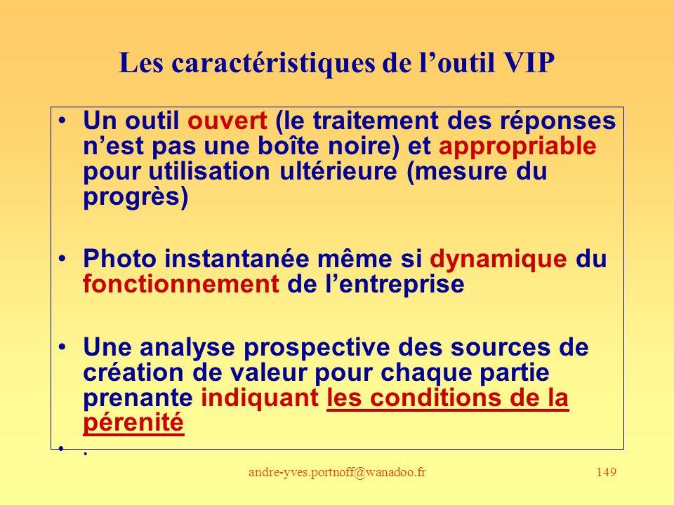 Les caractéristiques de l'outil VIP