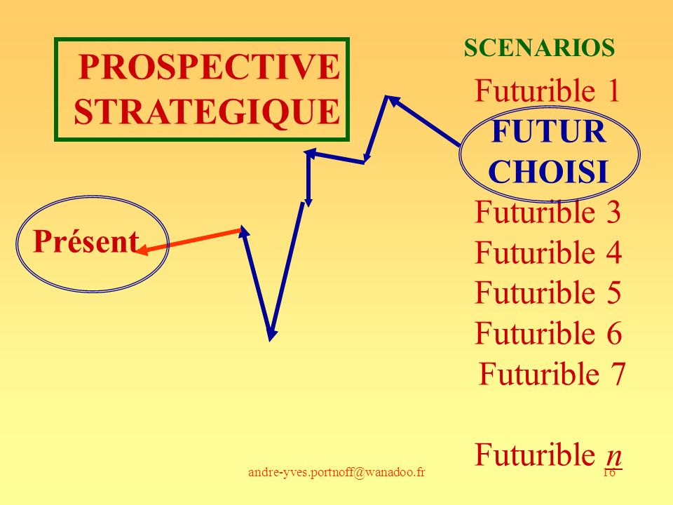 PROSPECTIVE STRATEGIQUE