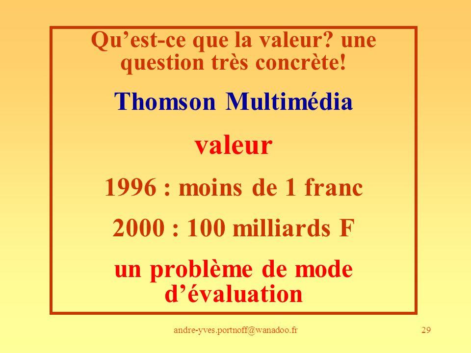 valeur Thomson Multimédia 1996 : moins de 1 franc