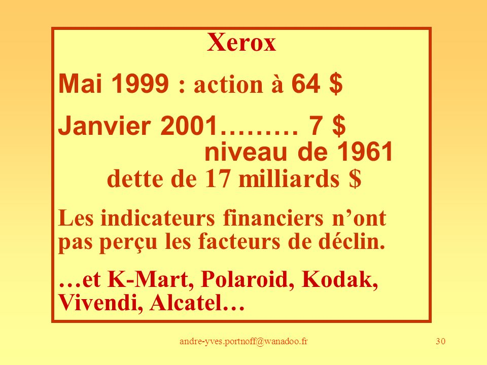 Janvier 2001……… 7 $ niveau de 1961 dette de 17 milliards $
