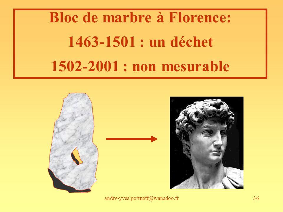 Bloc de marbre à Florence: