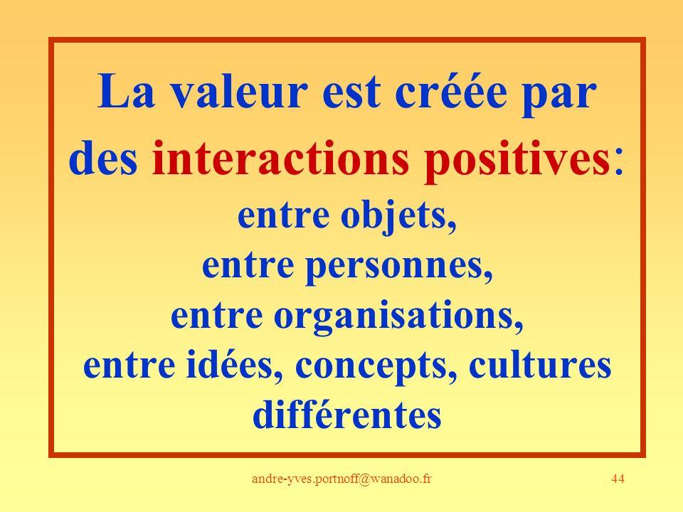 La valeur est créée par des interactions positives: entre objets, entre personnes, entre organisations, entre idées, concepts, cultures différentes