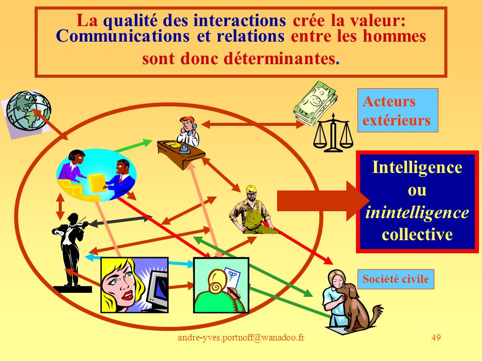 Intelligence ou inintelligence collective