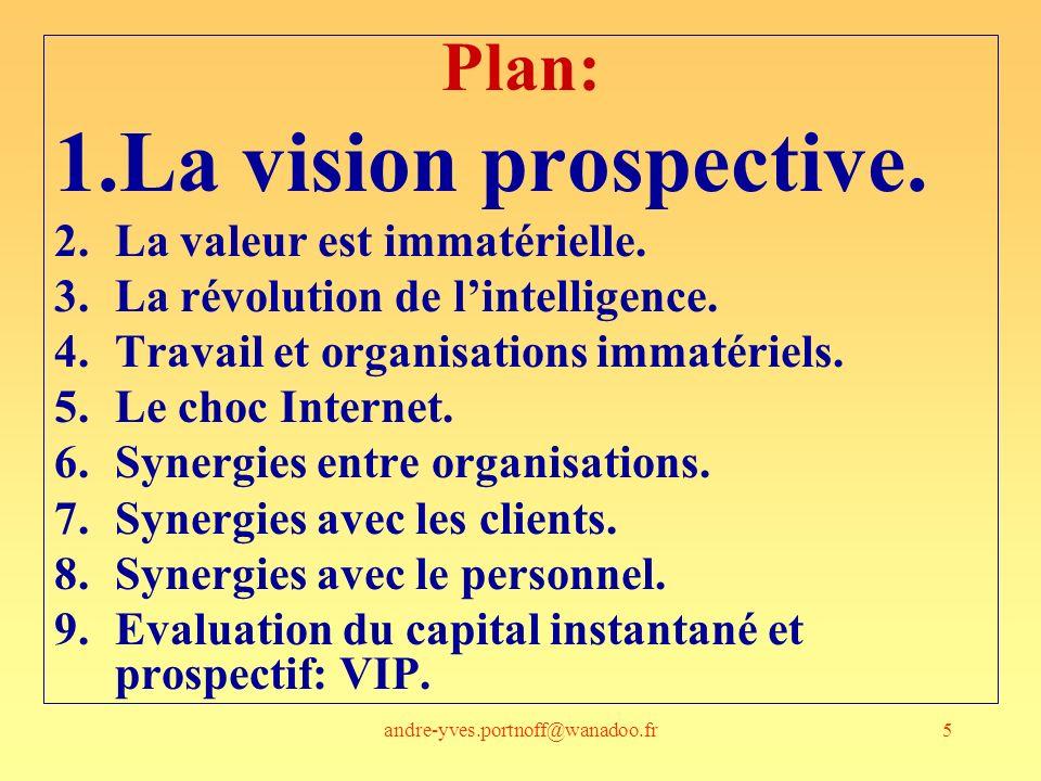 La vision prospective. Plan: La valeur est immatérielle.