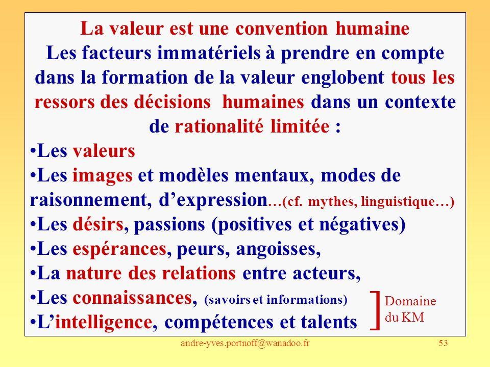 La valeur est une convention humaine