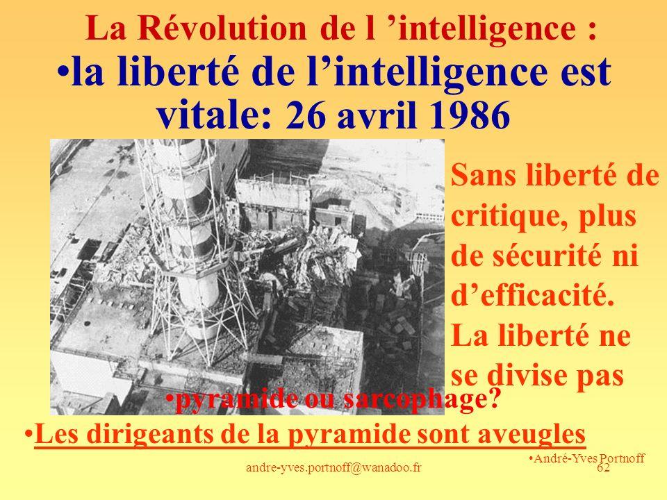 la liberté de l'intelligence est vitale: 26 avril 1986