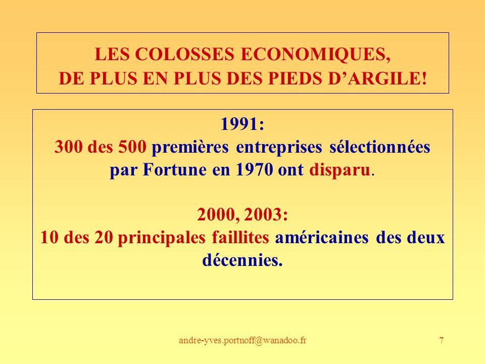 LES COLOSSES ECONOMIQUES, DE PLUS EN PLUS DES PIEDS D'ARGILE!