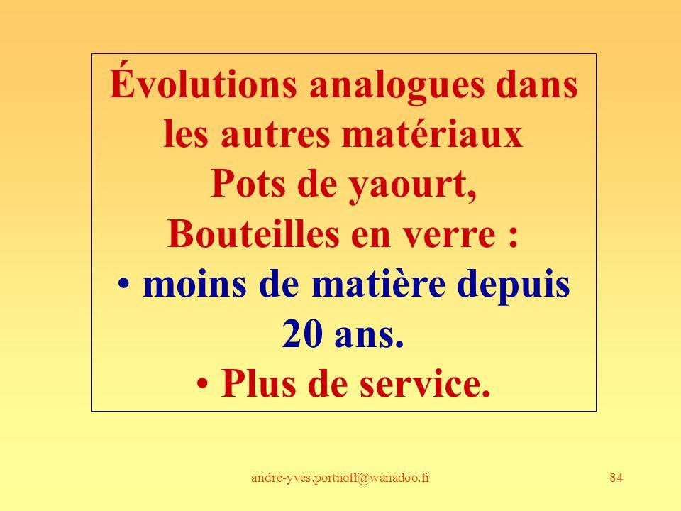 Évolutions analogues dans les autres matériaux Pots de yaourt,