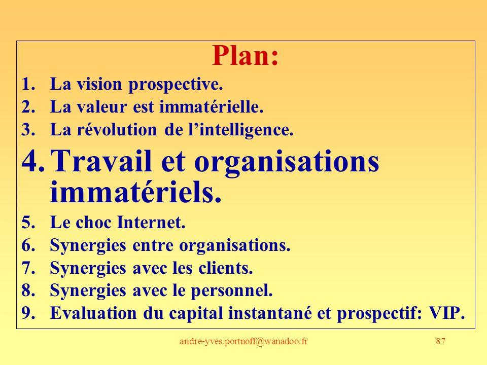 Travail et organisations immatériels.