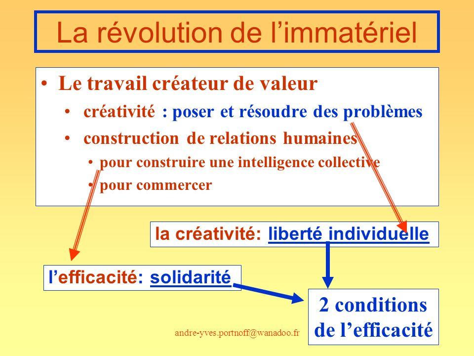 La révolution de l'immatériel
