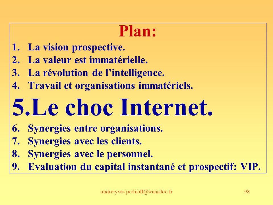 Le choc Internet. Plan: La vision prospective.