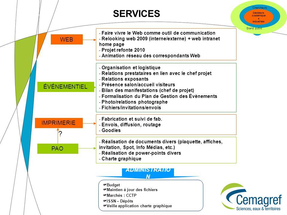 SERVICES WEB ÉVÉNEMENTIEL IMPRIMERIE PAO ADMINISTRATION