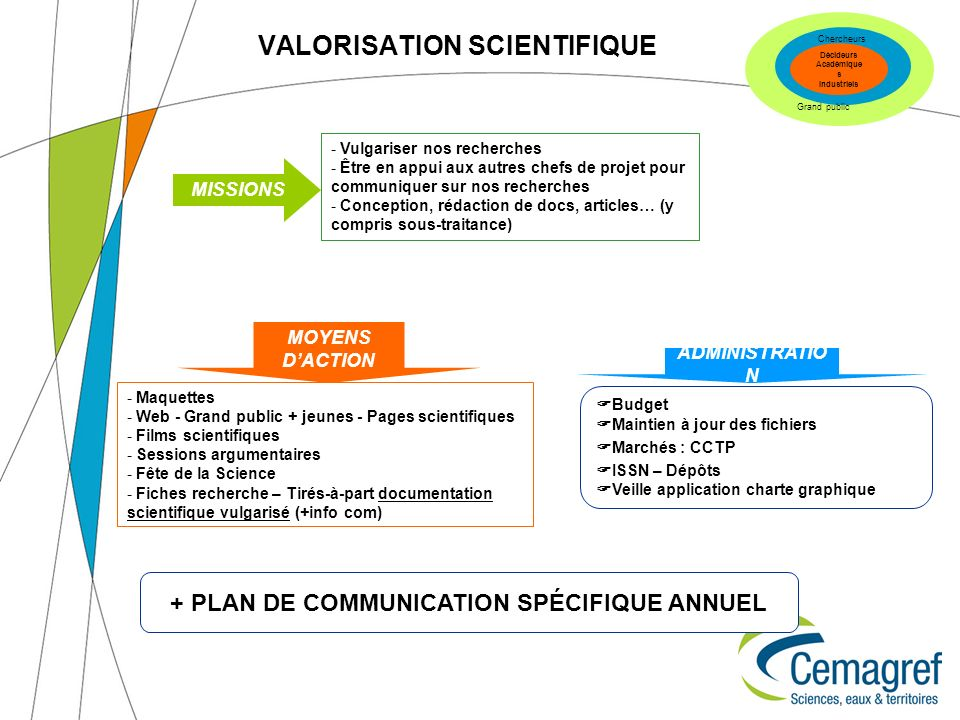 VALORISATION SCIENTIFIQUE