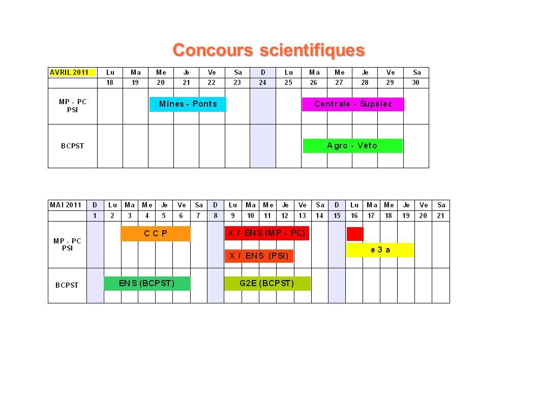 Concours scientifiques