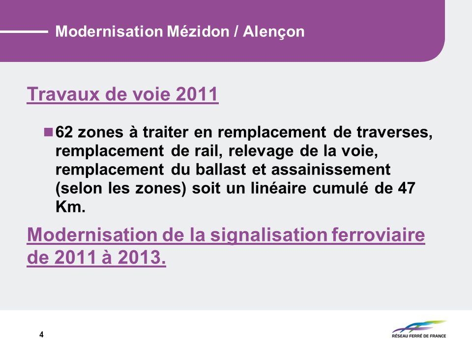 Modernisation Mézidon / Alençon