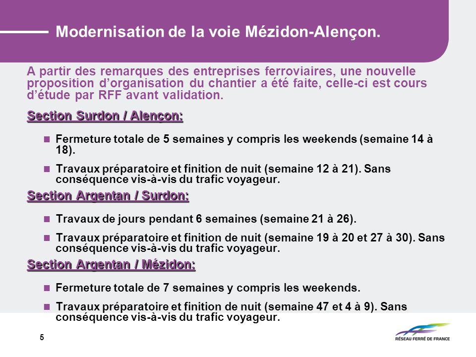 Modernisation de la voie Mézidon-Alençon.