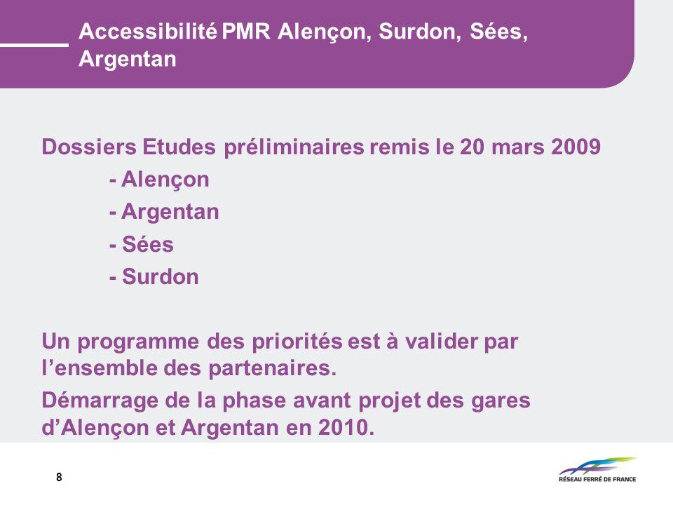 Accessibilité PMR Alençon, Surdon, Sées, Argentan
