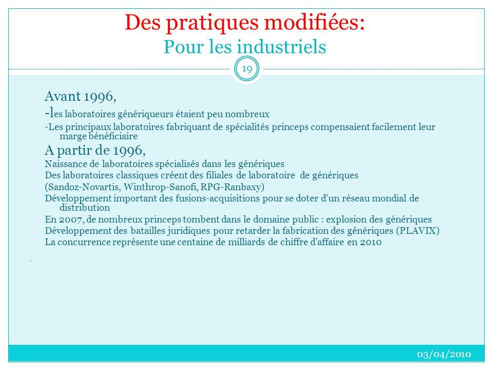 Des pratiques modifiées: Pour les industriels