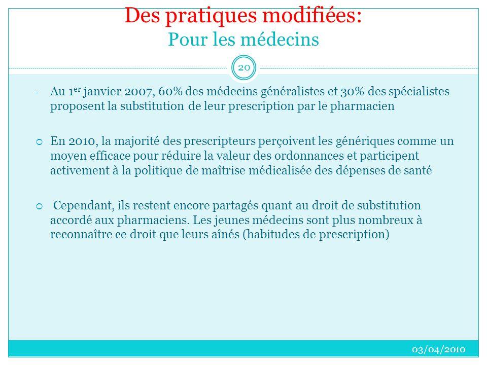 Des pratiques modifiées: Pour les médecins