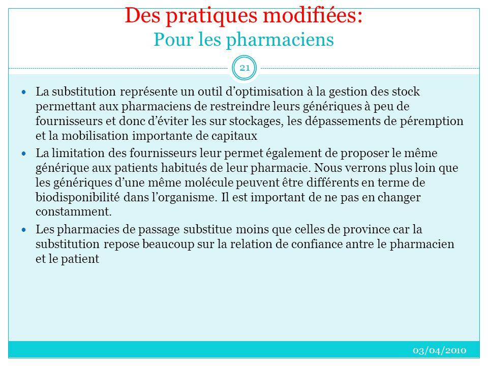 Des pratiques modifiées: Pour les pharmaciens