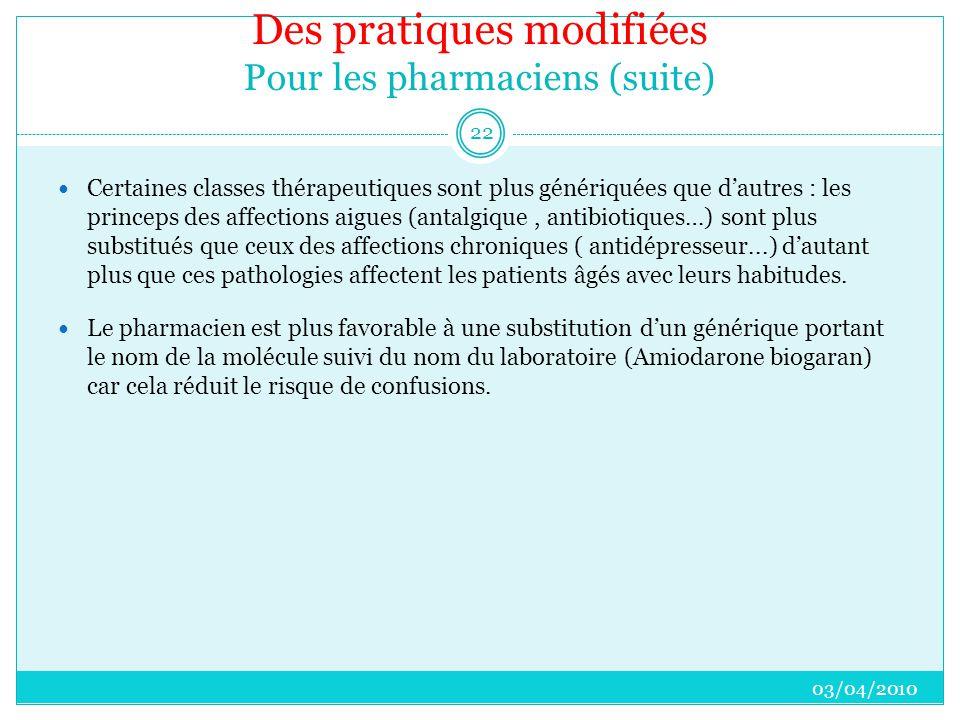 Des pratiques modifiées Pour les pharmaciens (suite)