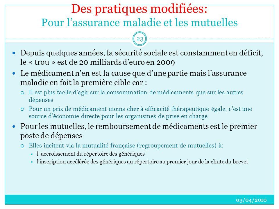 Des pratiques modifiées: Pour l'assurance maladie et les mutuelles