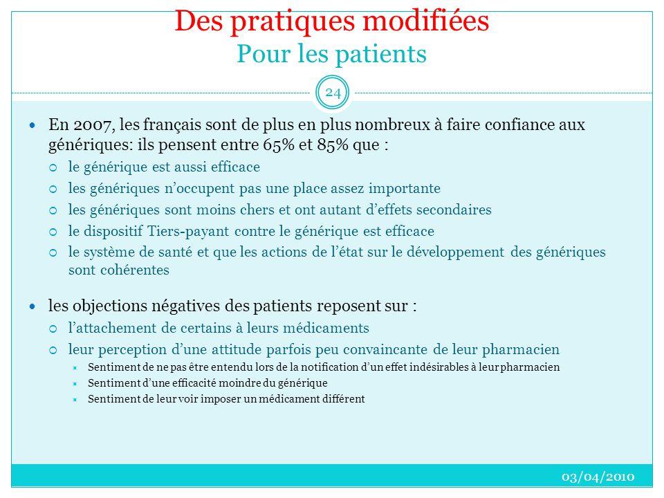 Des pratiques modifiées Pour les patients