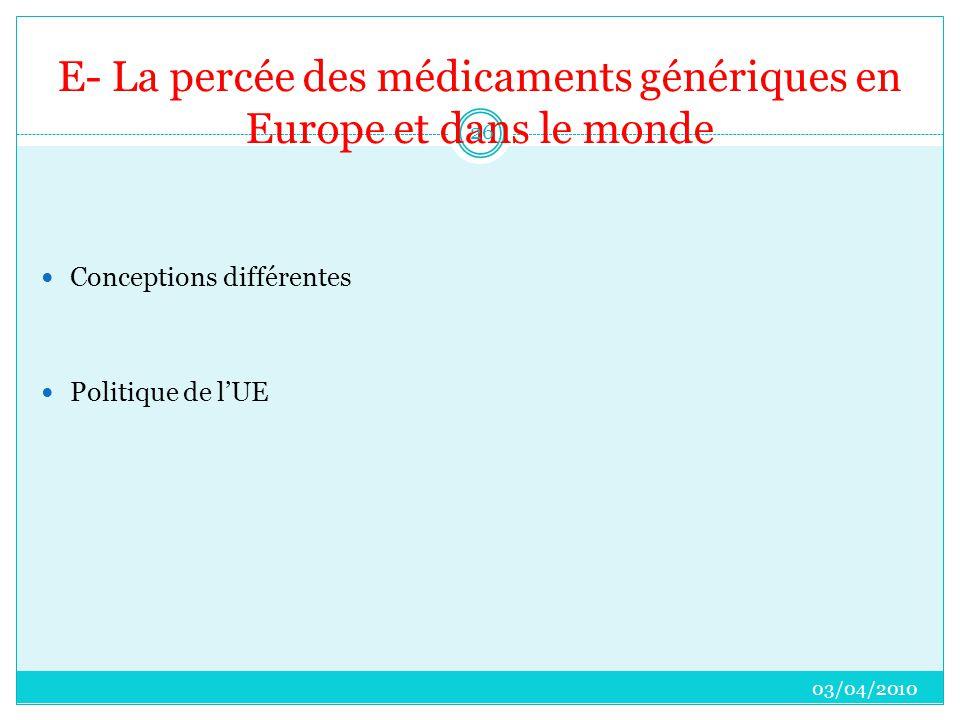 E- La percée des médicaments génériques en Europe et dans le monde