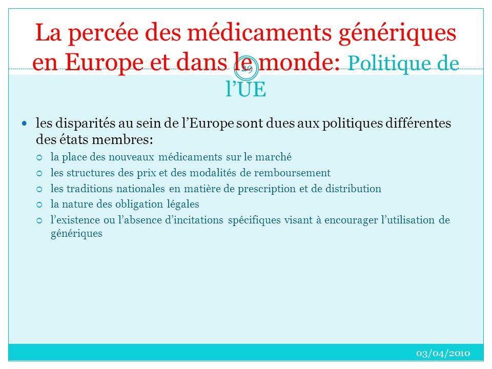 La percée des médicaments génériques en Europe et dans le monde: Politique de l'UE