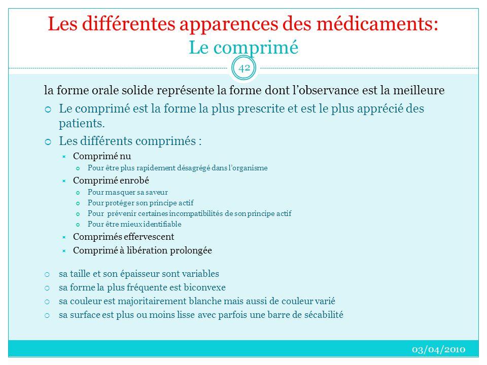 Les différentes apparences des médicaments: Le comprimé