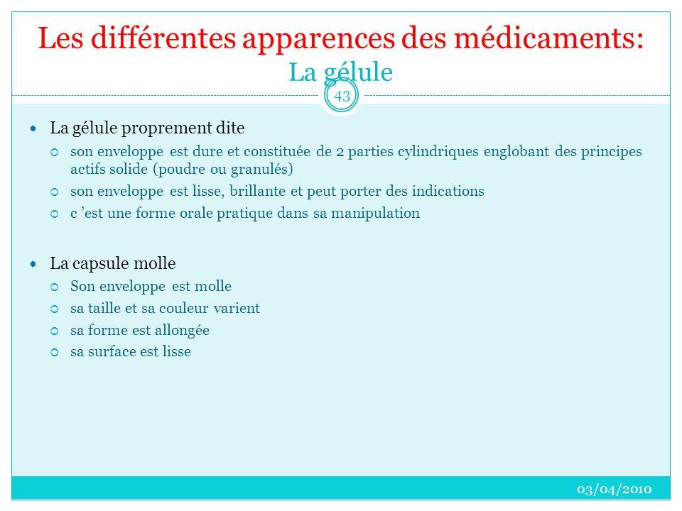 Les différentes apparences des médicaments: La gélule