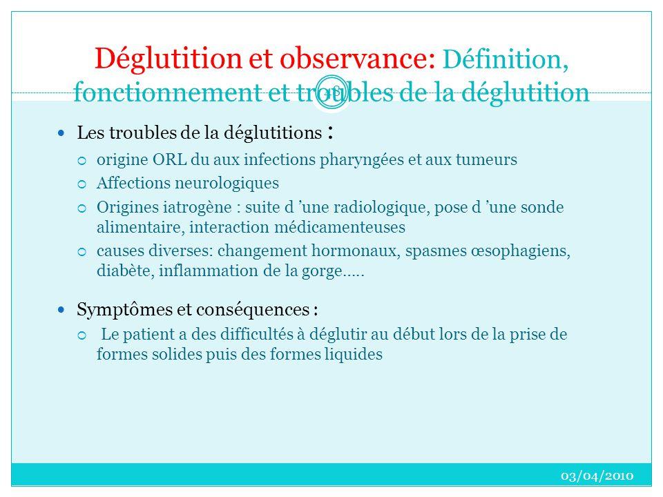 Déglutition et observance: Définition, fonctionnement et troubles de la déglutition