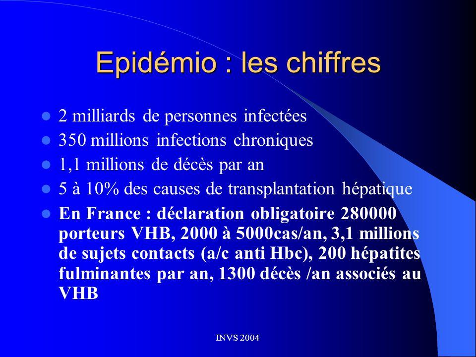 Epidémio : les chiffres