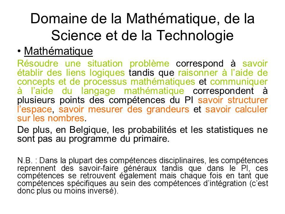 Domaine de la Mathématique, de la Science et de la Technologie