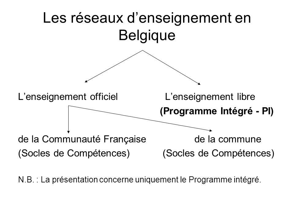 Les réseaux d'enseignement en Belgique