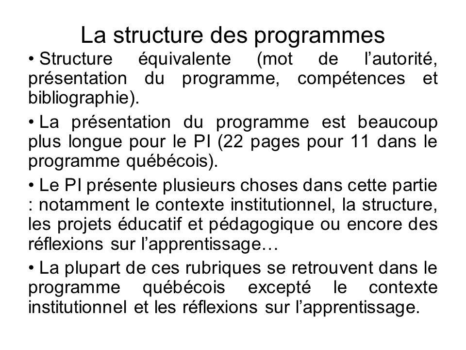 La structure des programmes