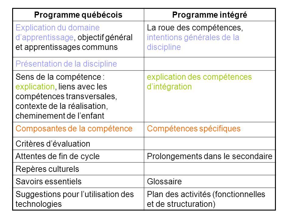 Programme québécois Programme intégré. Explication du domaine d'apprentissage, objectif général et apprentissages communs.