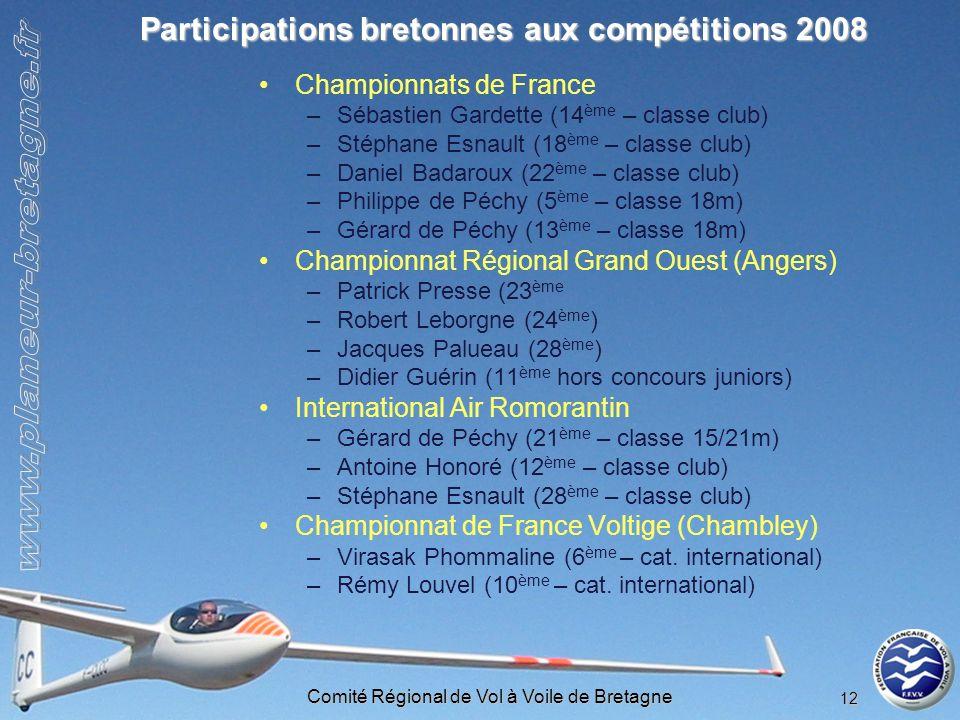 Participations bretonnes aux compétitions 2008