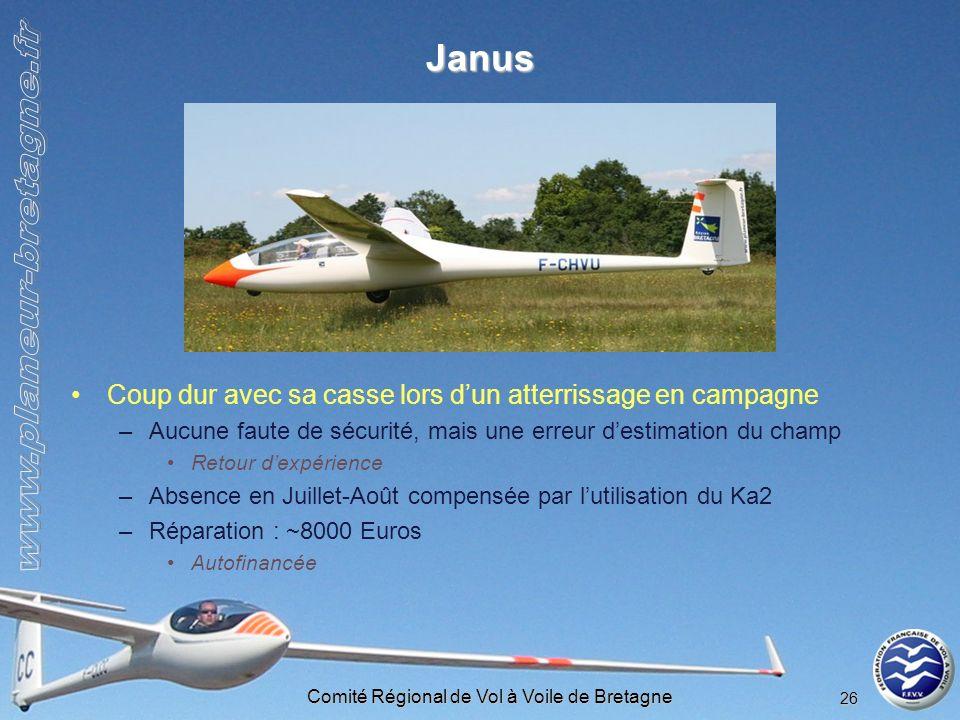Comité Régional de Vol à Voile de Bretagne
