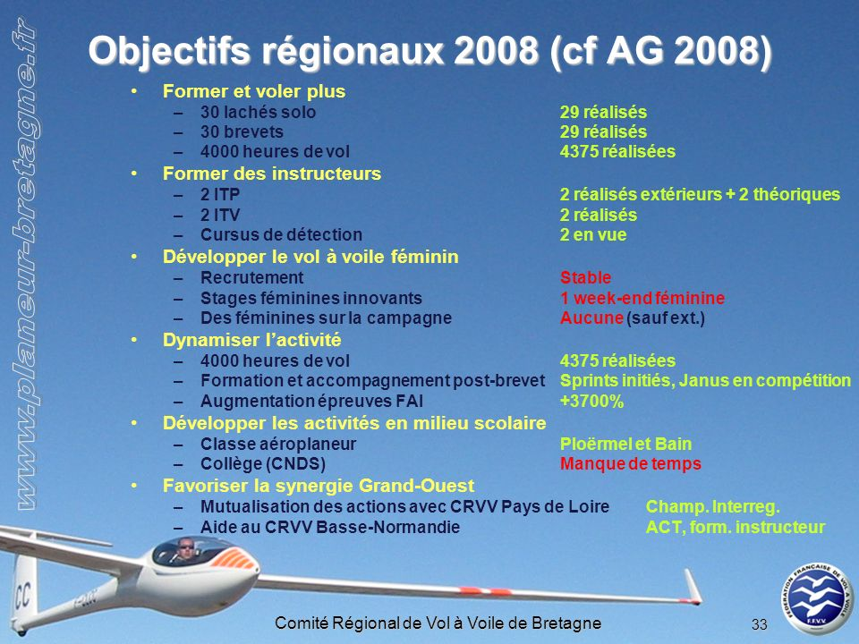 Objectifs régionaux 2008 (cf AG 2008)